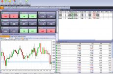 The Best the Forex market Trading Software Tips Guaranteed