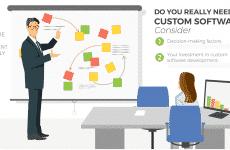 Custom Software Vs Off The Shelf Solutions