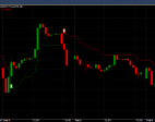 Automated Forex Technical Analysis Trading Software on Mt4